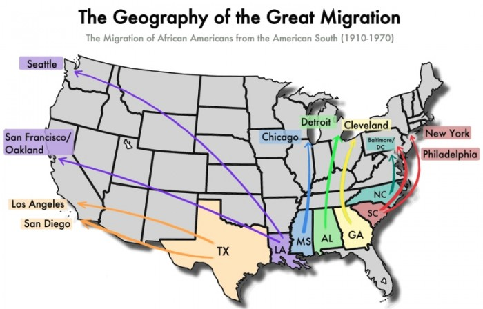 greatmigration_geography_chart1