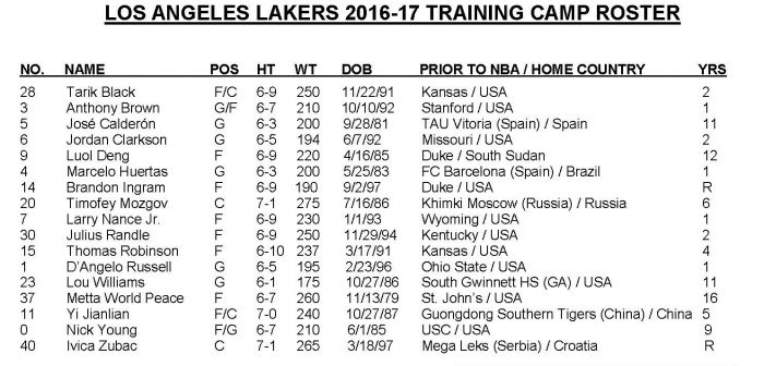 (Courtesy of the Los Angeles Lakers)