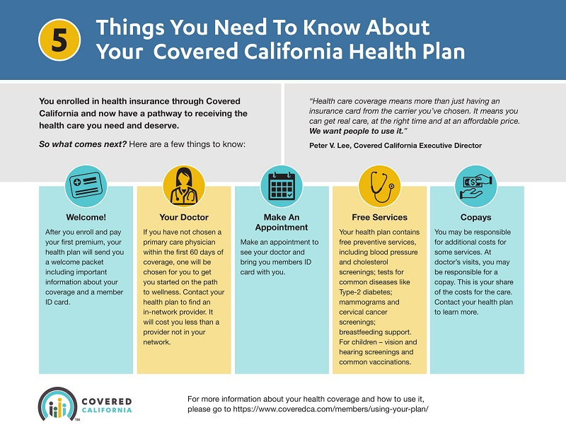 Health Insurance California >> Health Insurance Is More Than An Insurance Card Tips For Using Your