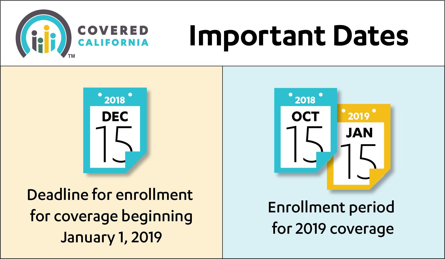 Health Insurance California >> Covered California S Dec 15 Enrollment Deadline Nears For